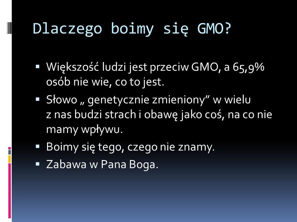 Dlaczego boimy się GMO. Większość ludzi jest przeciw GMO, a 65,9% osób nie wie, co to jest.