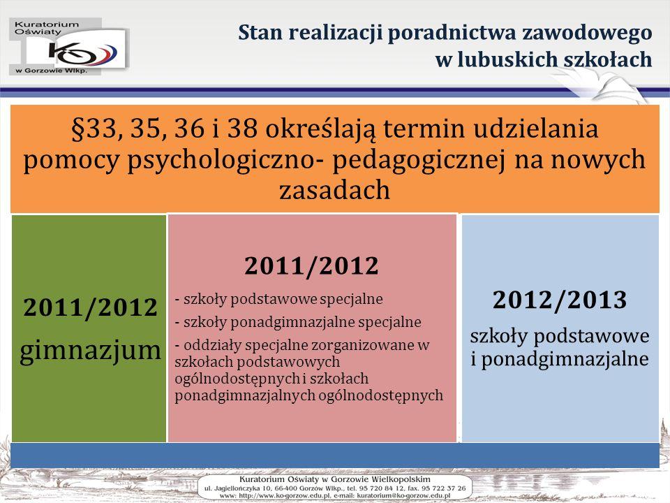 Stan realizacji poradnictwa zawodowego w lubuskich szkołach §33, 35, 36 i 38 określają termin udzielania pomocy psychologiczno- pedagogicznej na nowyc
