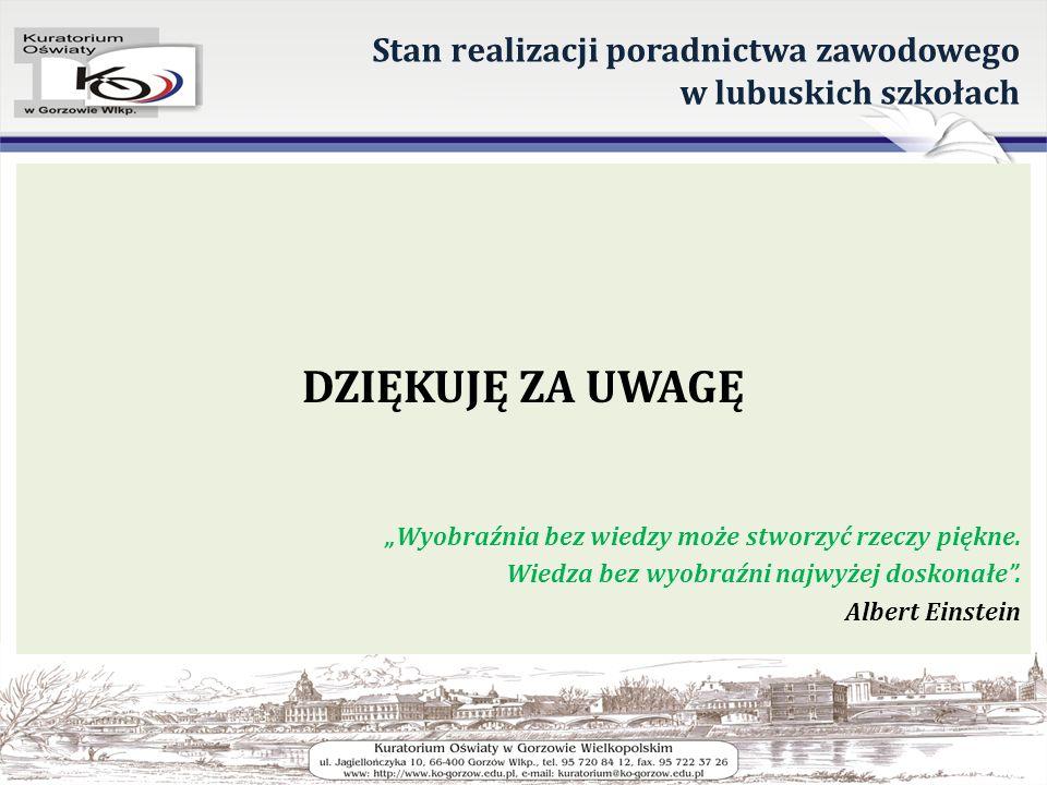 Stan realizacji poradnictwa zawodowego w lubuskich szkołach DZIĘKUJĘ ZA UWAGĘ Wyobraźnia bez wiedzy może stworzyć rzeczy piękne. Wiedza bez wyobraźni