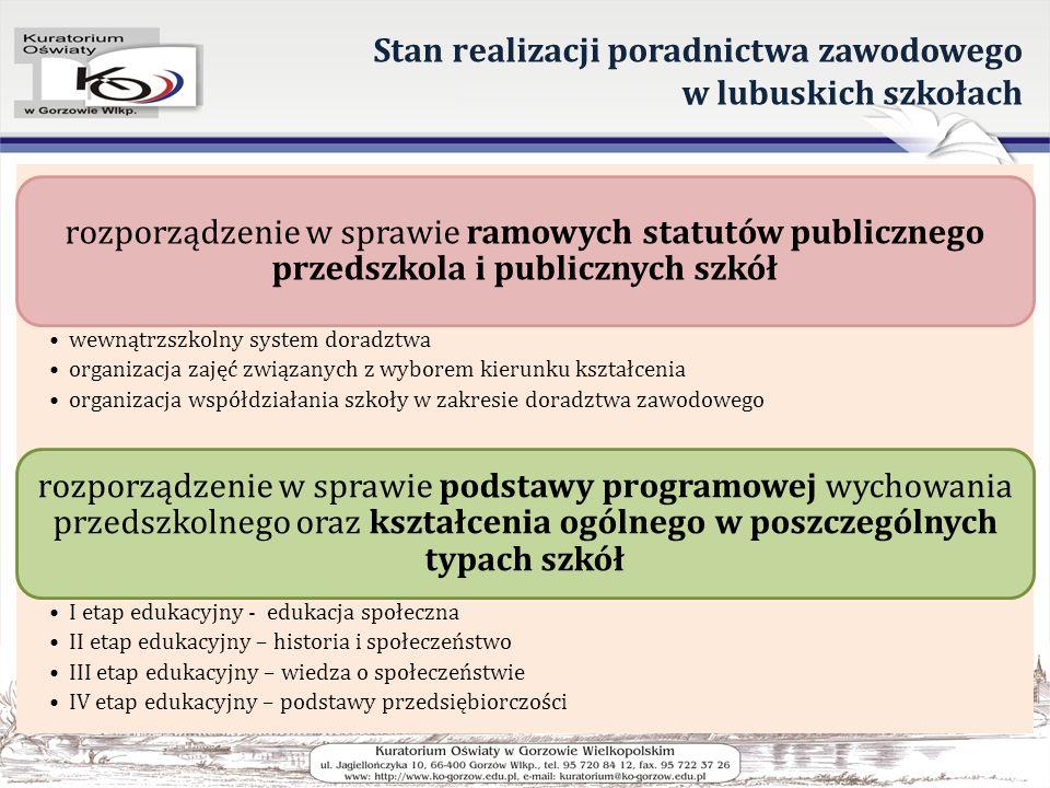 Stan realizacji poradnictwa zawodowego w lubuskich szkołach rozporządzenie w sprawie ramowych statutów publicznego przedszkola i publicznych szkół wew