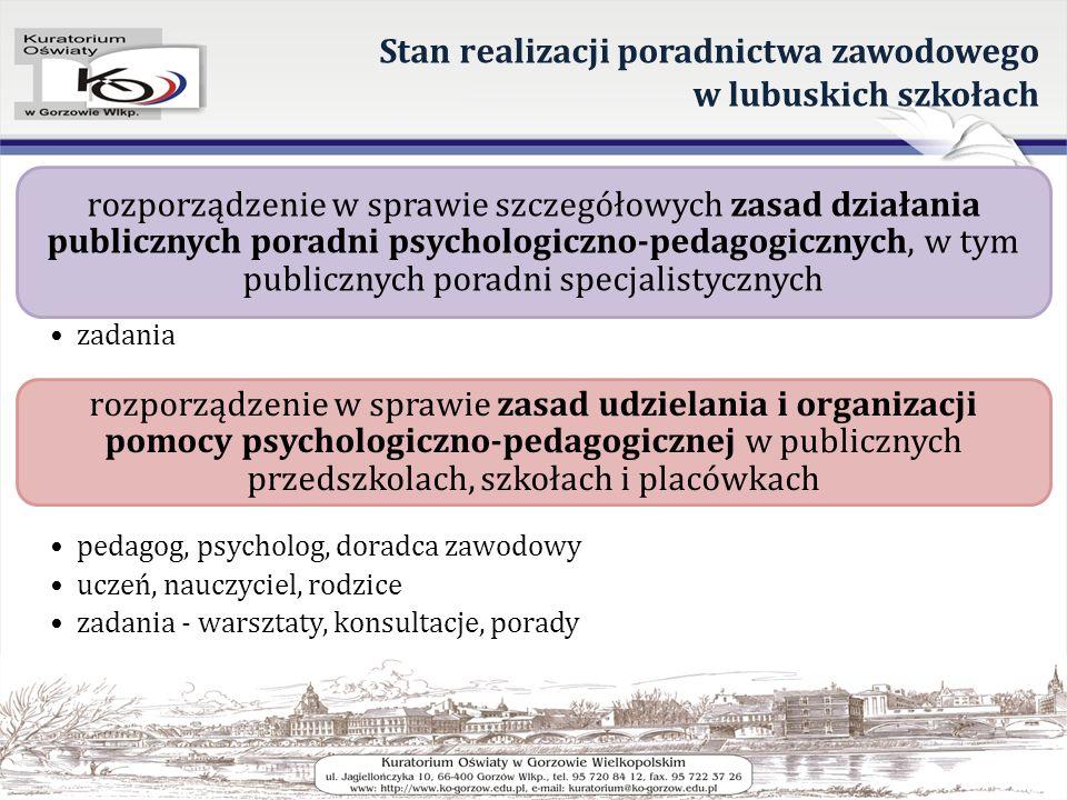 Stan realizacji poradnictwa zawodowego w lubuskich szkołach rozporządzenie w sprawie szczegółowych zasad działania publicznych poradni psychologiczno-