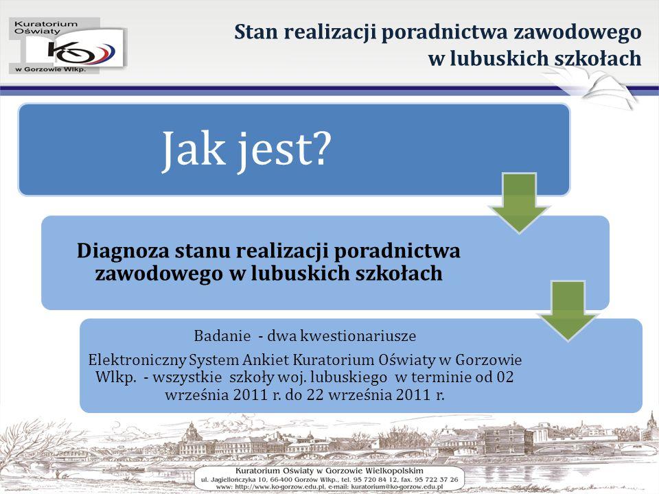 Stan realizacji poradnictwa zawodowego w lubuskich szkołach Jak jest? Diagnoza stanu realizacji poradnictwa zawodowego w lubuskich szkołach Badanie -