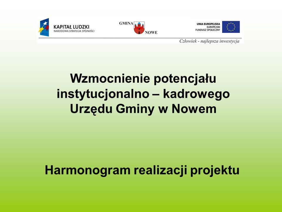 Wzmocnienie potencjału instytucjonalno – kadrowego Urzędu Gminy w Nowem Harmonogram realizacji projektu