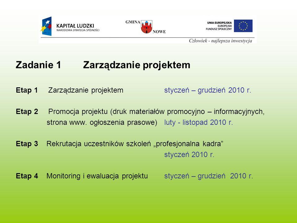 Zadanie 1 Zarządzanie projektem Etap 1 Zarządzanie projektemstyczeń – grudzień 2010 r.