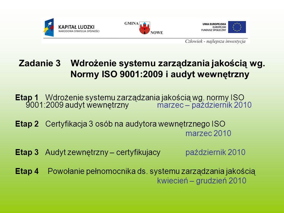 Zadanie 3 Wdrożenie systemu zarządzania jakością wg.