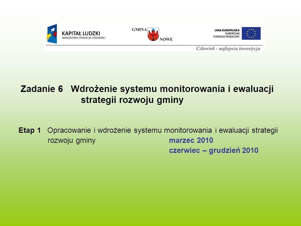 Zadanie 6 Wdrożenie systemu monitorowania i ewaluacji strategii rozwoju gminy Etap 1 Opracowanie i wdrożenie systemu monitorowania i ewaluacji strategii rozwoju gminymarzec 2010 czerwiec – grudzień 2010