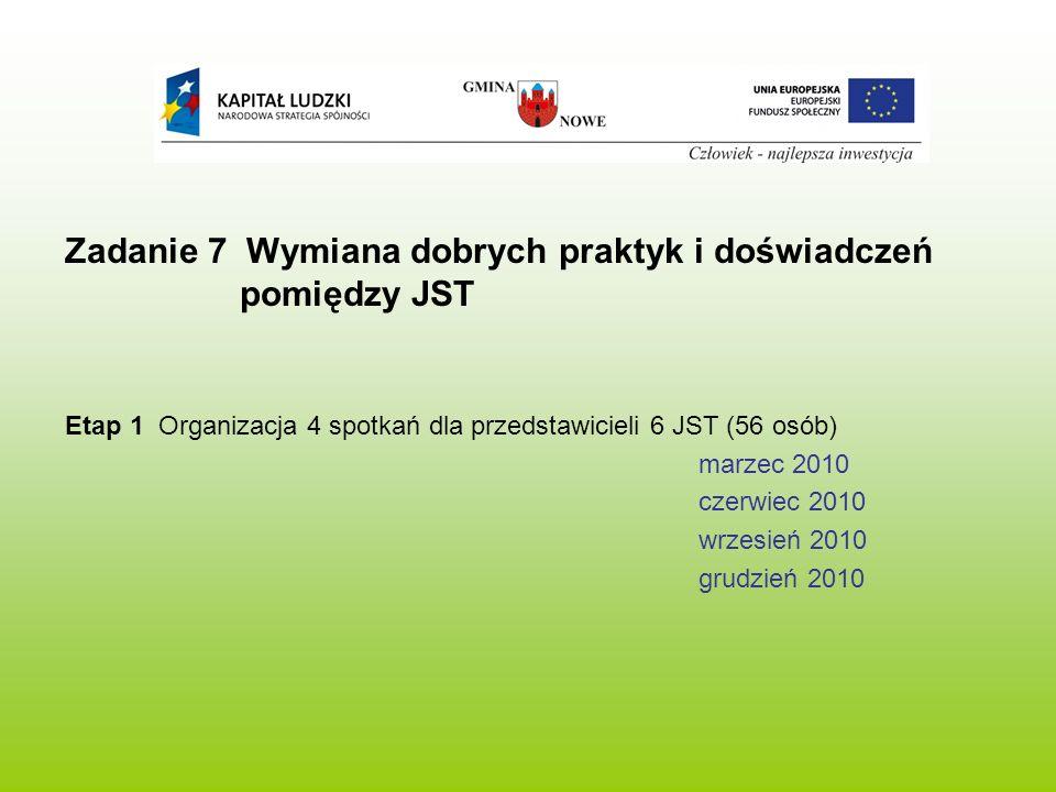 Zadanie 7 Wymiana dobrych praktyk i doświadczeń pomiędzy JST Etap 1 Organizacja 4 spotkań dla przedstawicieli 6 JST (56 osób) marzec 2010 czerwiec 2010 wrzesień 2010 grudzień 2010