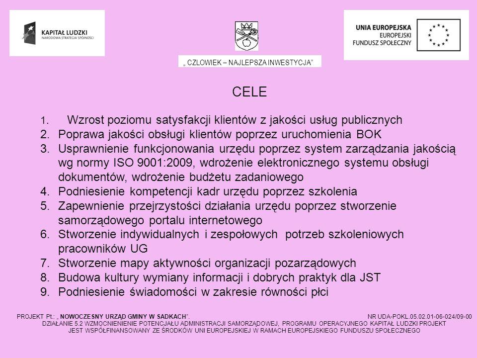 CZLOWIEK – NAJLEPSZA INWESTYCJA PROJEKT Pt.: NOWOCZESNY URZĄD GMINY W SADKACH.