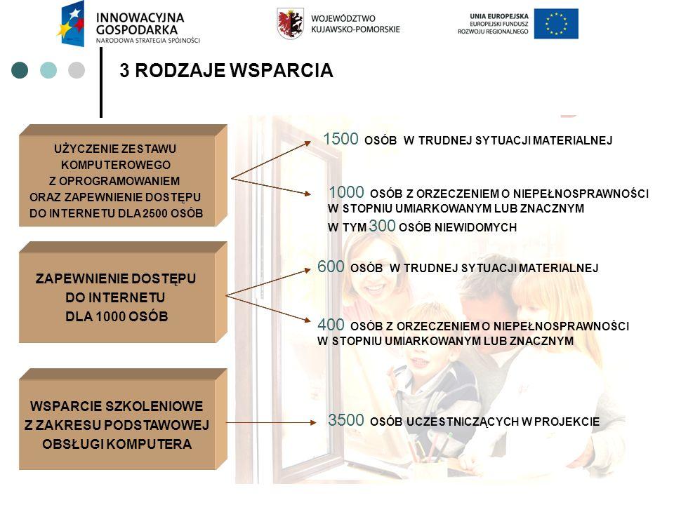 KONTAKT STRONA INTERNETOWA DLA LOKALNYCH KOORDYANTORÓW: http://oknonaswiat.kujawsko-pomorskie.pl Biuro projektu: Departament Spraw Społecznych u.