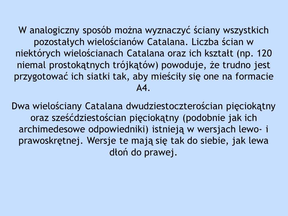 W analogiczny sposób można wyznaczyć ściany wszystkich pozostałych wielościanów Catalana.