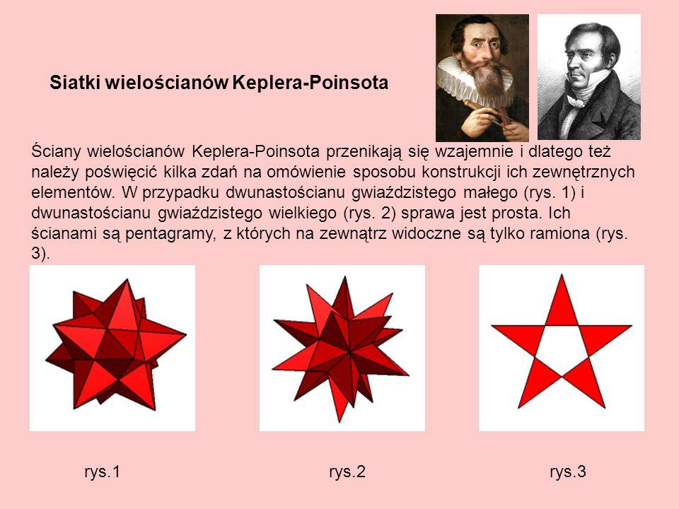 Siatki wielościanów Keplera-Poinsota Ściany wielościanów Keplera-Poinsota przenikają się wzajemnie i dlatego też należy poświęcić kilka zdań na omówie