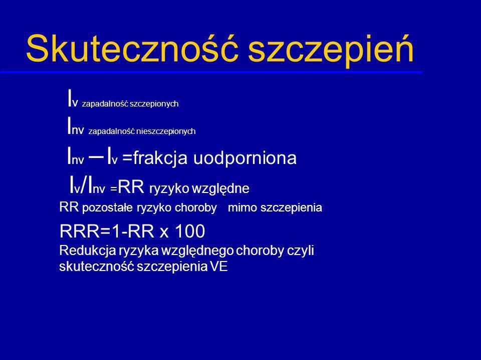 Skuteczność szczepień I v zapadalność szczepionych I nv zapadalność nieszczepionych I nv – I v =frakcja uodporniona I v /I nv = RR ryzyko względne RR