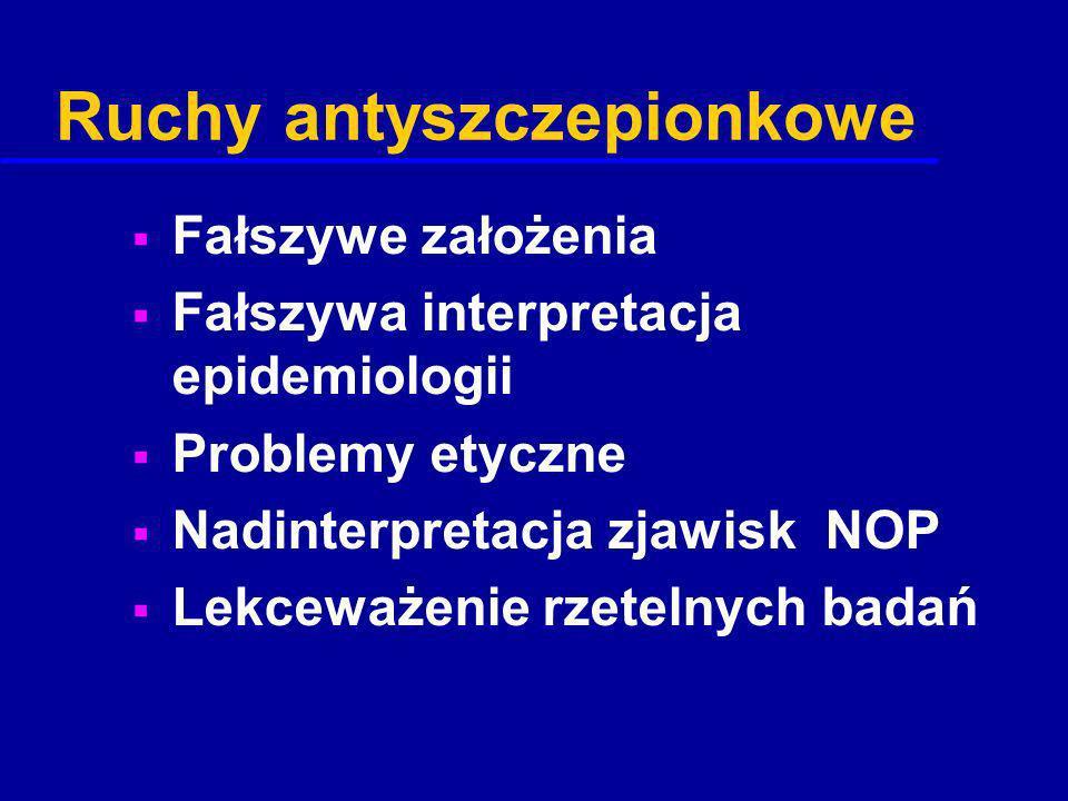 Ruchy antyszczepionkowe Fałszywe założenia Fałszywa interpretacja epidemiologii Problemy etyczne Nadinterpretacja zjawisk NOP Lekceważenie rzetelnych