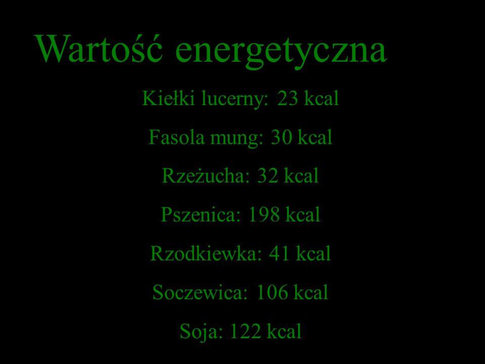 Wartość energetyczna Kiełki lucerny: 23 kcal Fasola mung: 30 kcal Rzeżucha: 32 kcal Pszenica: 198 kcal Rzodkiewka: 41 kcal Soczewica: 106 kcal Soja: 122 kcal