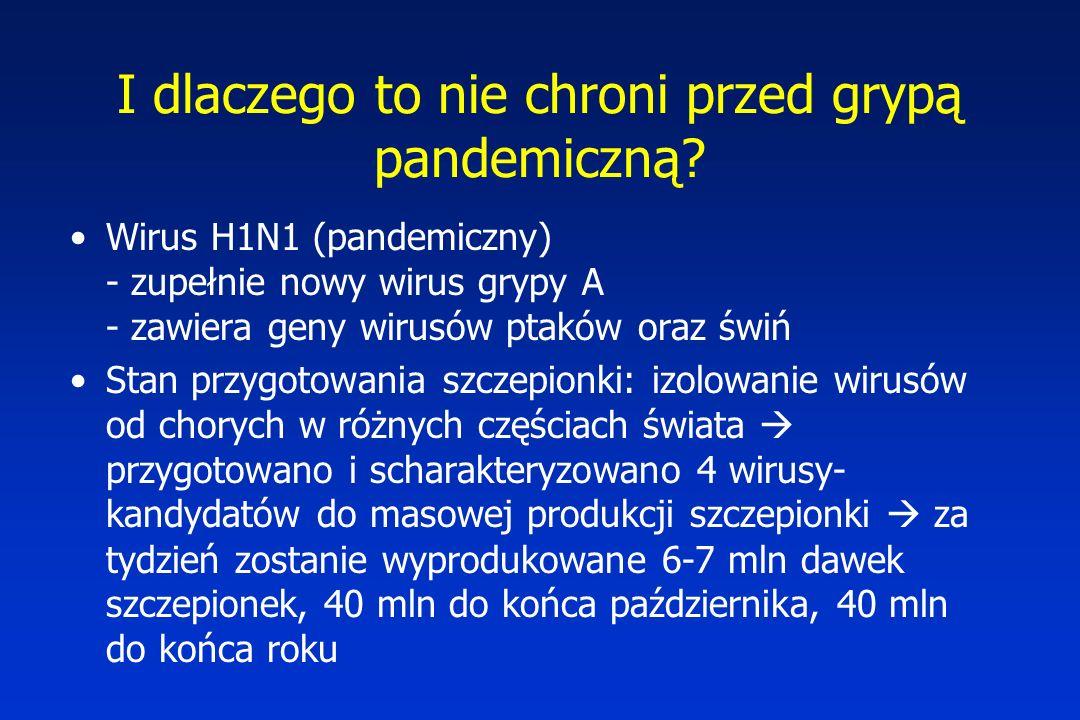 I dlaczego to nie chroni przed grypą pandemiczną? Wirus H1N1 (pandemiczny) - zupełnie nowy wirus grypy A - zawiera geny wirusów ptaków oraz świń Stan