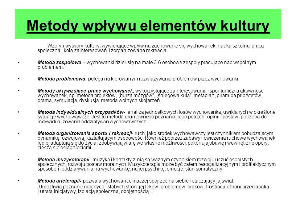 Metody wpływu elementów kultury Wzory i wytwory kultury, wywierające wpływ na zachowanie się wychowanek: nauka szkolna, praca społeczna, koła zaintere