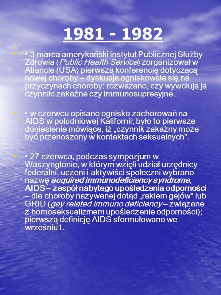 HIV i AIDS w Polsce