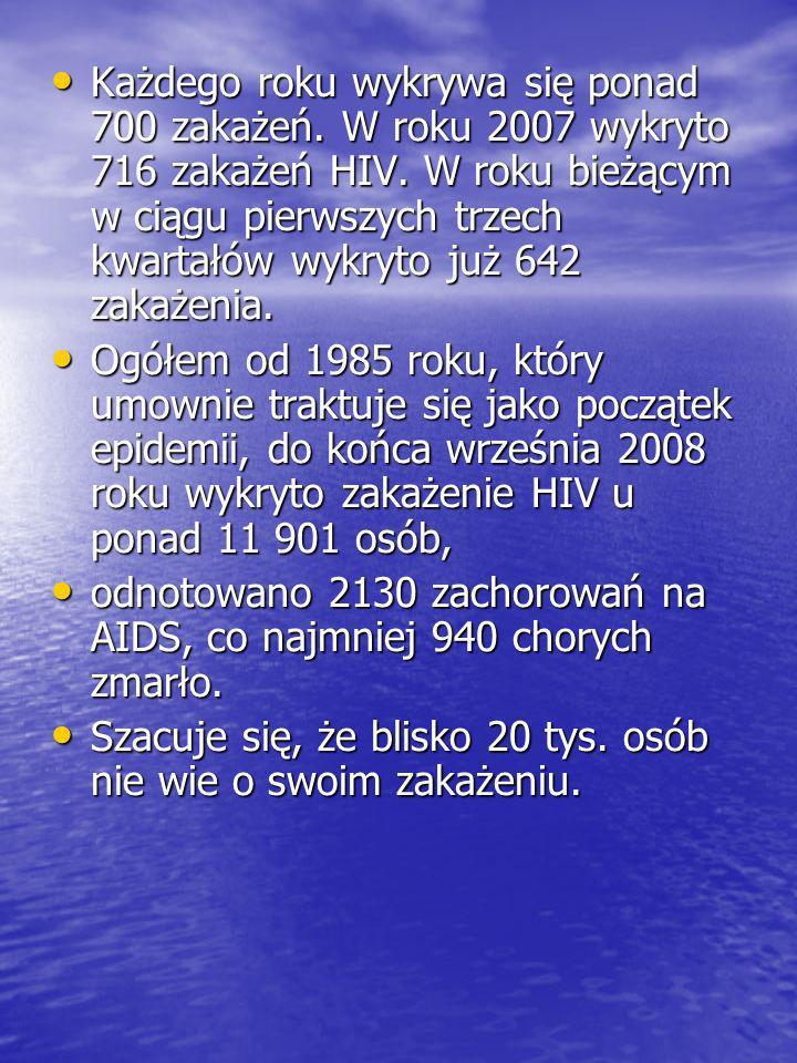 Każdego roku wykrywa się ponad 700 zakażeń. W roku 2007 wykryto 716 zakażeń HIV. W roku bieżącym w ciągu pierwszych trzech kwartałów wykryto już 642 z