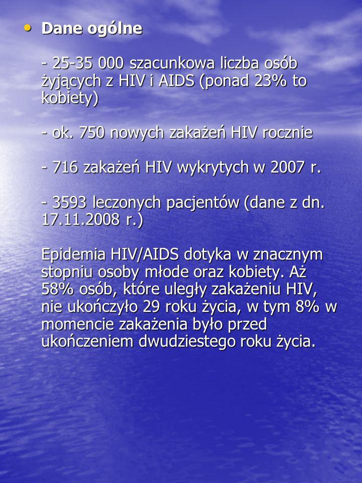 Dane ogólne - 25-35 000 szacunkowa liczba osób żyjących z HIV i AIDS (ponad 23% to kobiety) - ok. 750 nowych zakażeń HIV rocznie - 716 zakażeń HIV wyk