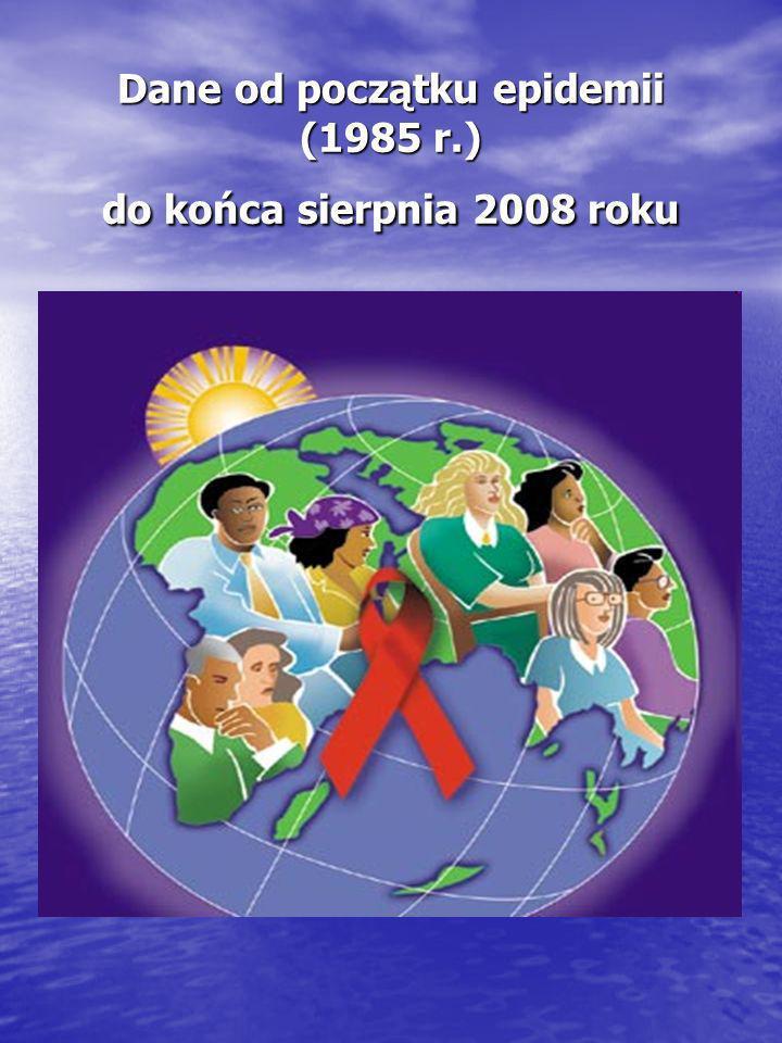 Dane od początku epidemii (1985 r.) do końca sierpnia 2008 roku