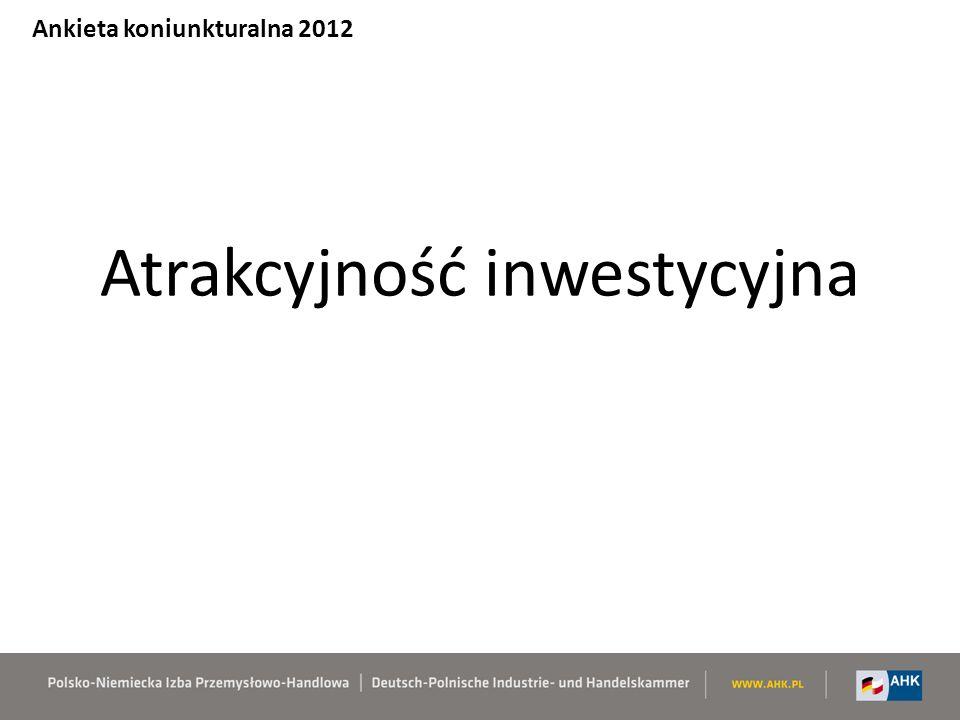Atrakcyjność inwestycyjna Ankieta koniunkturalna 2012