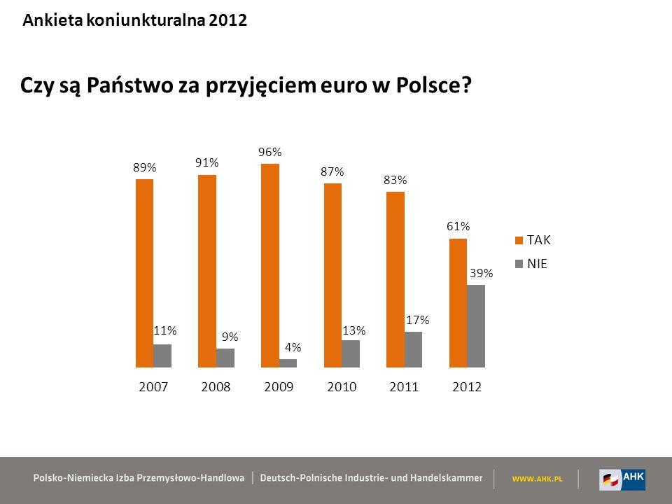 Ankieta koniunkturalna 2012 Czy są Państwo za przyjęciem euro w Polsce?