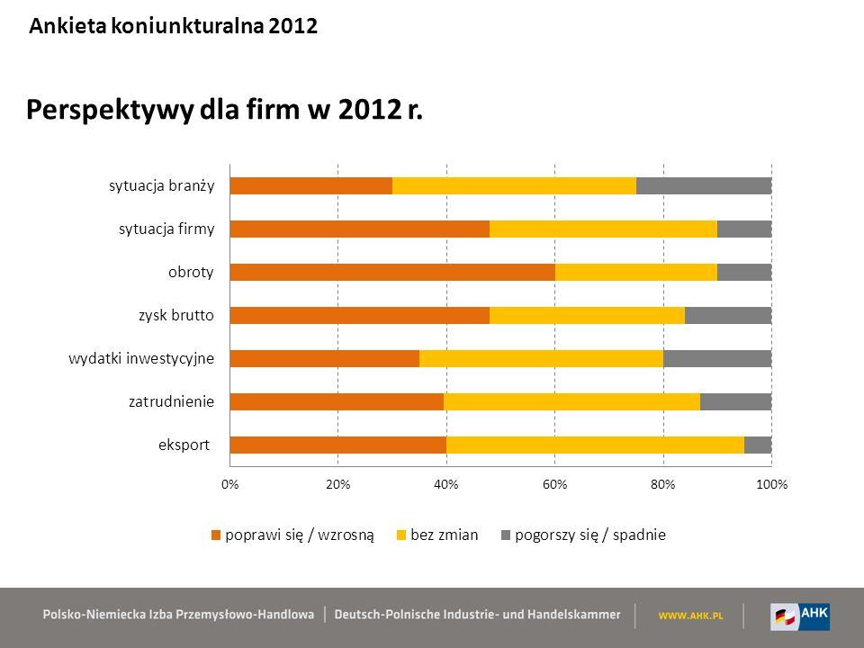 Perspektywy dla firm w 2012 r. Ankieta koniunkturalna 2012