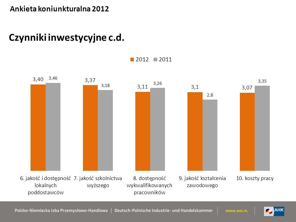 Czynniki inwestycyjne c.d. Ankieta koniunkturalna 2012
