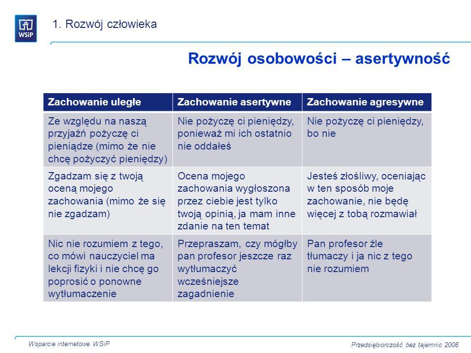 Rozwój osobowości – asertywność 1. Rozwój człowieka Wsparcie internetowe WSiP Przedsiębiorczość bez tajemnic 2008 Zachowanie uległeZachowanie asertywn