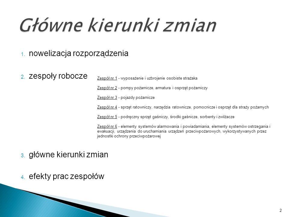 1. nowelizacja rozporządzenia 2. zespoły robocze 3.