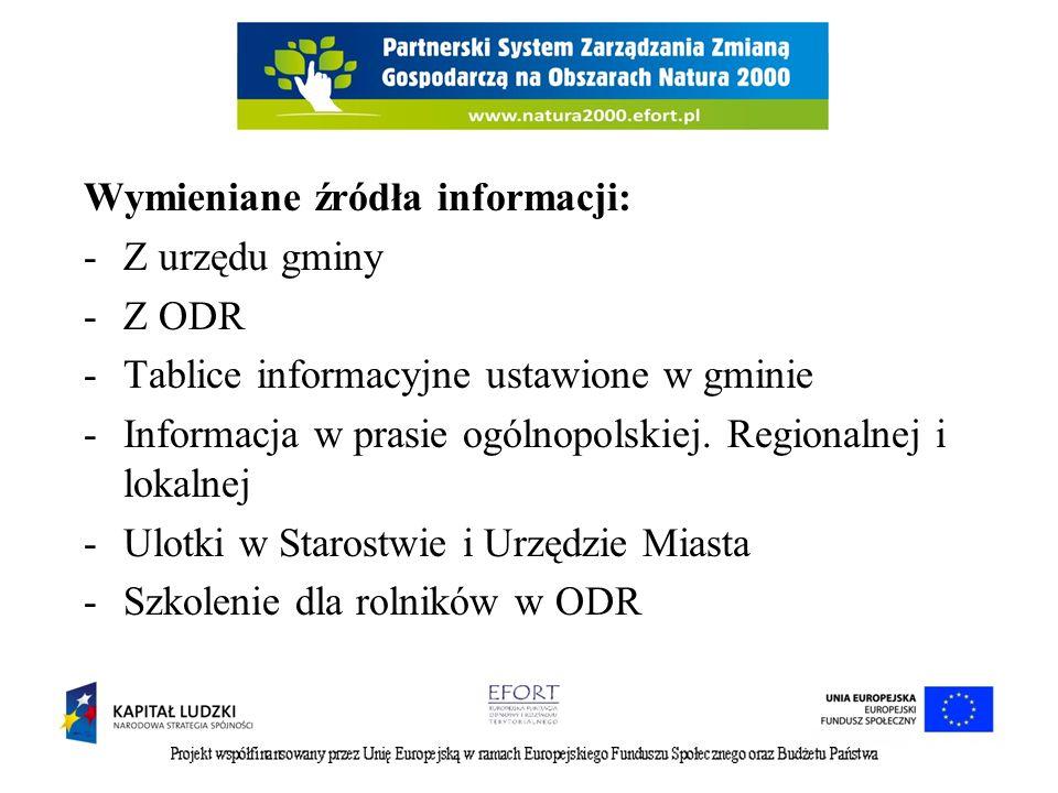 Wymieniane źródła informacji: -Z urzędu gminy -Z ODR -Tablice informacyjne ustawione w gminie -Informacja w prasie ogólnopolskiej.