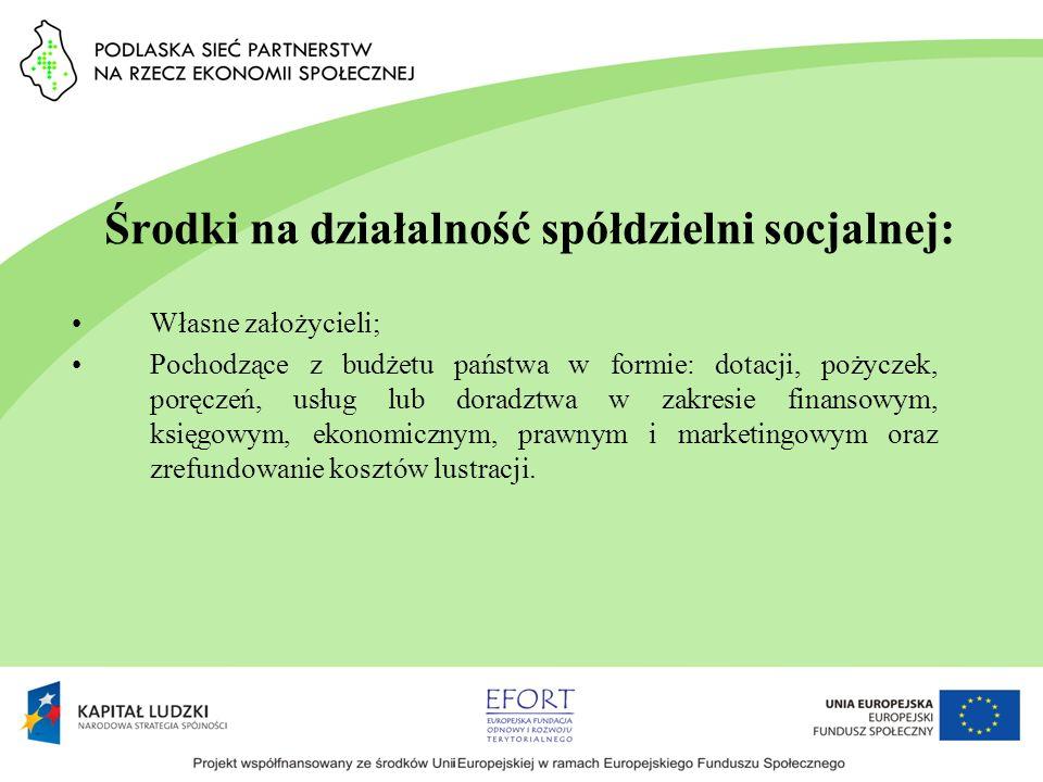 Środki na działalność spółdzielni socjalnej: Własne założycieli; Pochodzące z budżetu państwa w formie: dotacji, pożyczek, poręczeń, usług lub doradzt