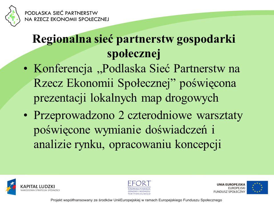 Regionalna sieć partnerstw gospodarki społecznej Konferencja Podlaska Sieć Partnerstw na Rzecz Ekonomii Społecznej poświęcona prezentacji lokalnych ma