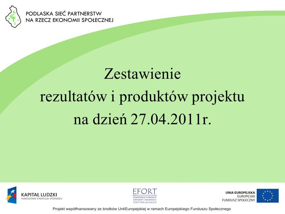 Zestawienie rezultatów i produktów projektu na dzień 27.04.2011r.