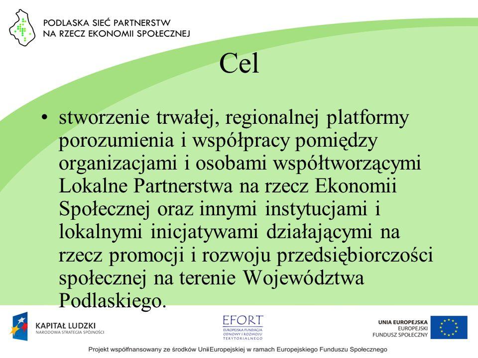 Cel stworzenie trwałej, regionalnej platformy porozumienia i współpracy pomiędzy organizacjami i osobami współtworzącymi Lokalne Partnerstwa na rzecz