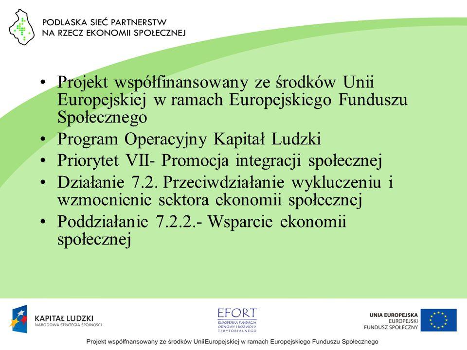 Projekt współfinansowany ze środków Unii Europejskiej w ramach Europejskiego Funduszu Społecznego Program Operacyjny Kapitał Ludzki Priorytet VII- Pro