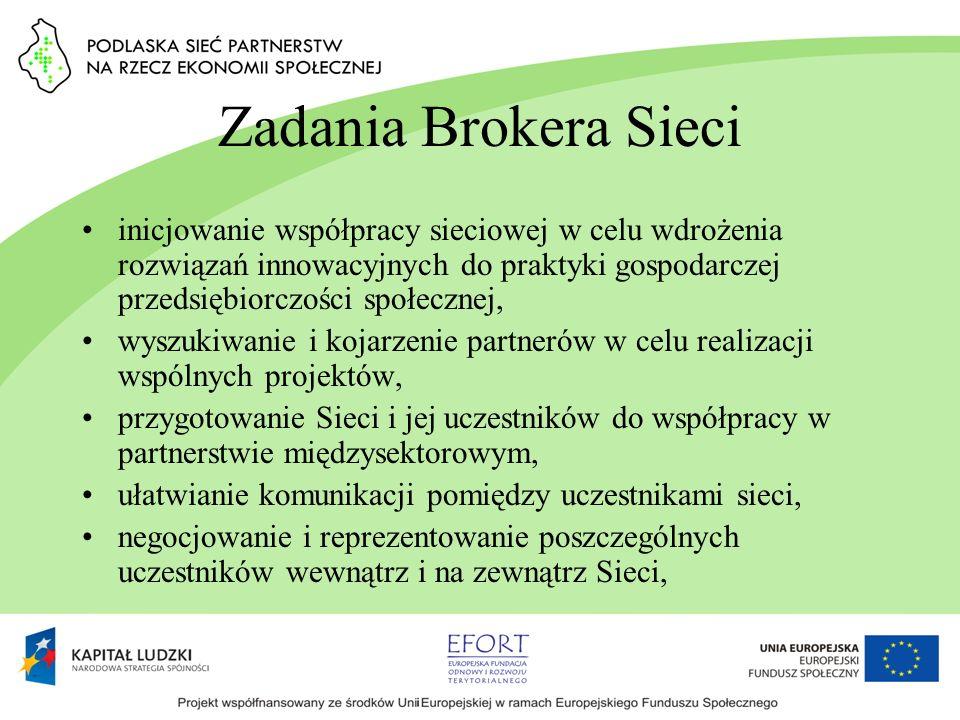 Zadania Brokera Sieci inicjowanie współpracy sieciowej w celu wdrożenia rozwiązań innowacyjnych do praktyki gospodarczej przedsiębiorczości społecznej