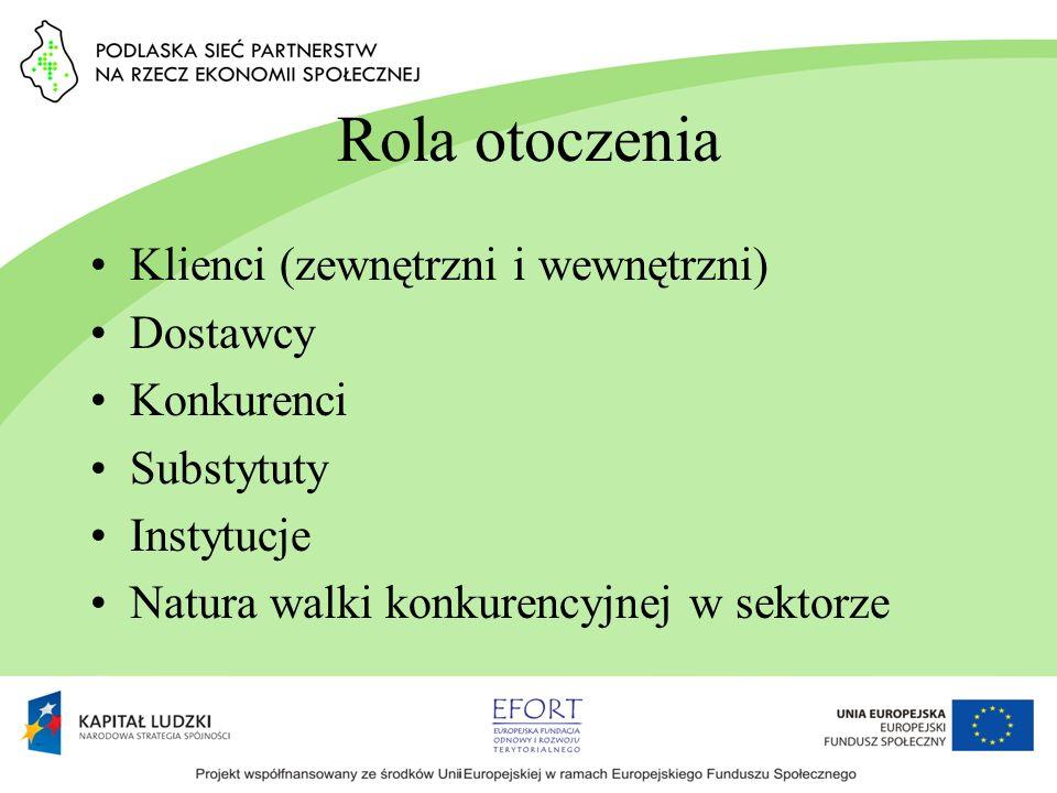 Rola otoczenia Klienci (zewnętrzni i wewnętrzni) Dostawcy Konkurenci Substytuty Instytucje Natura walki konkurencyjnej w sektorze