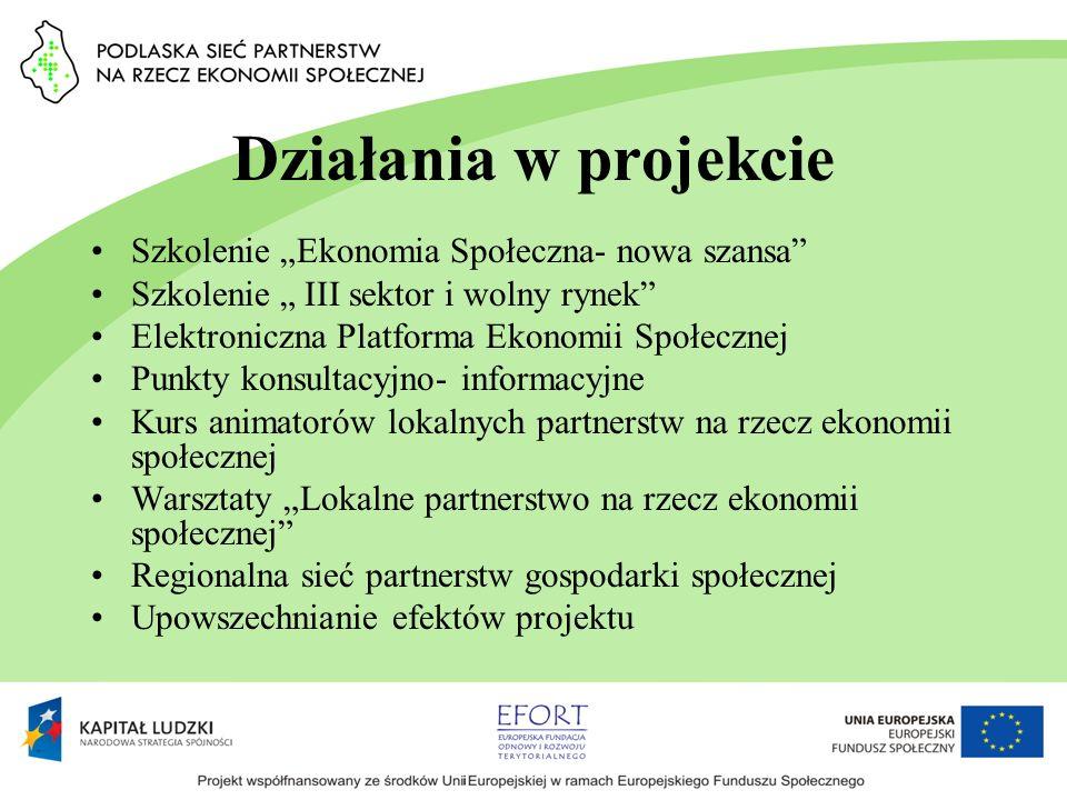 Działania w projekcie Szkolenie Ekonomia Społeczna- nowa szansa Szkolenie III sektor i wolny rynek Elektroniczna Platforma Ekonomii Społecznej Punkty