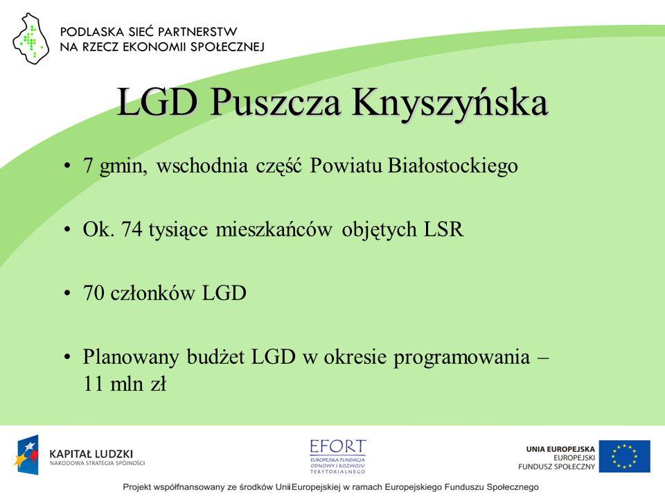 Ekonomia społeczna w Puszczy Knyszyńskiej