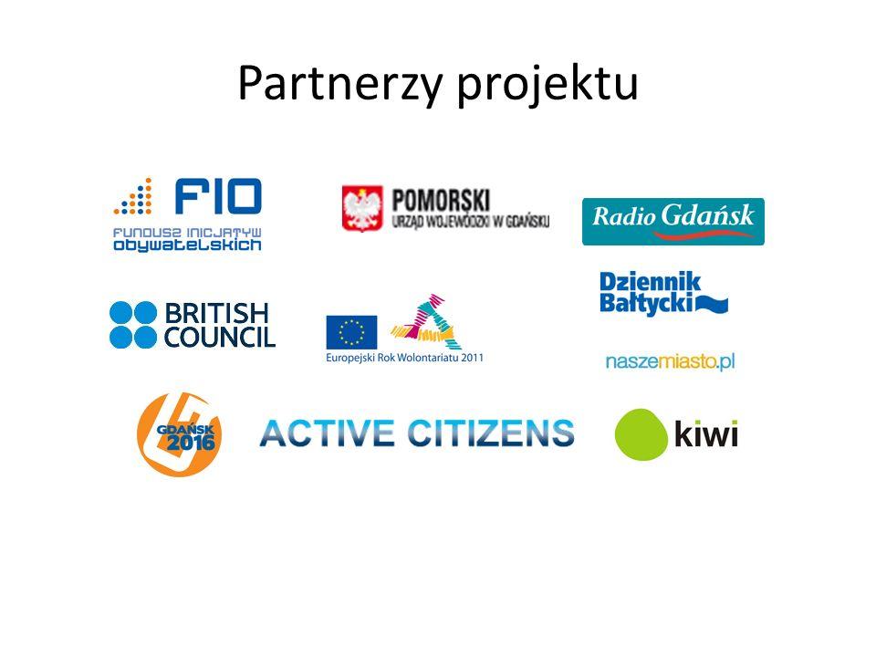 Partnerzy projektu