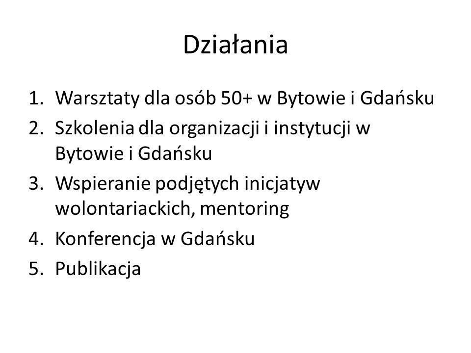 Kontakt Fundacja Inicjatyw Społecznych Się Zrobi.