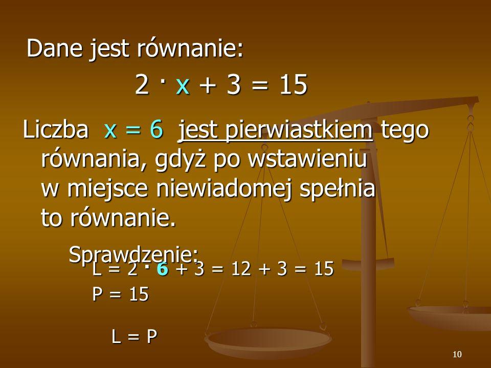 10 Dane jest równanie: 2 · x + 3 = 15 Liczba x = 6 jest pierwiastkiem tego równania, gdyż po wstawieniu w miejsce niewiadomej spełnia to równanie.