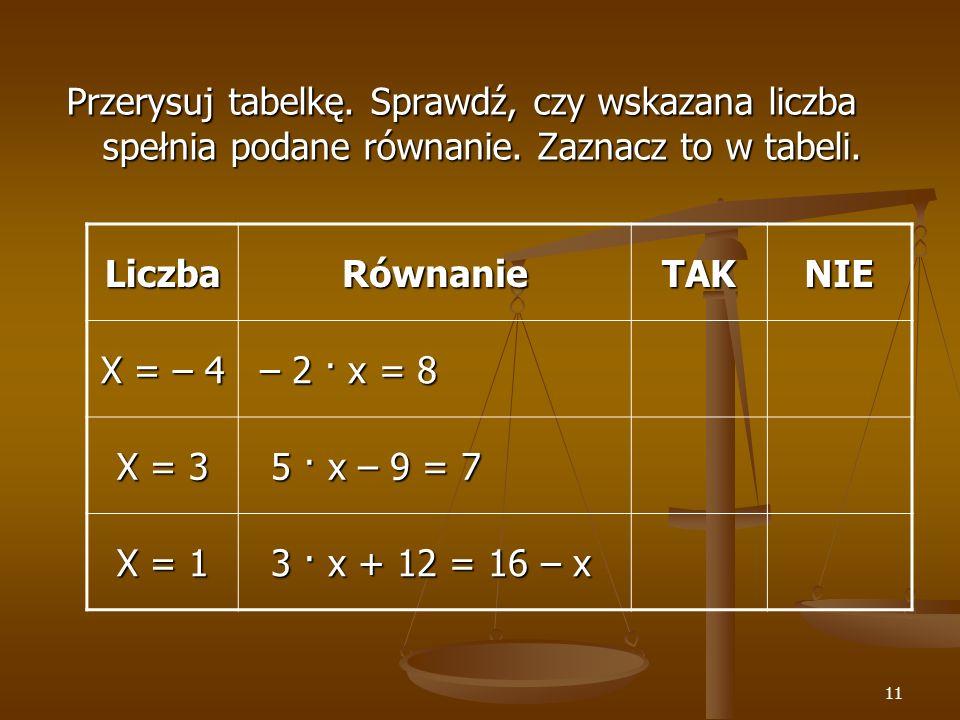 11 Przerysuj tabelkę.Sprawdź, czy wskazana liczba spełnia podane równanie.