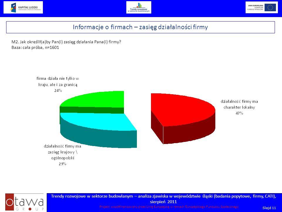 Slajd 11 Trendy rozwojowe w sektorze budowlanym – analiza zjawiska w województwie śląski (badania popytowe, firmy, CATI), sierpień 2011 Projekt współf