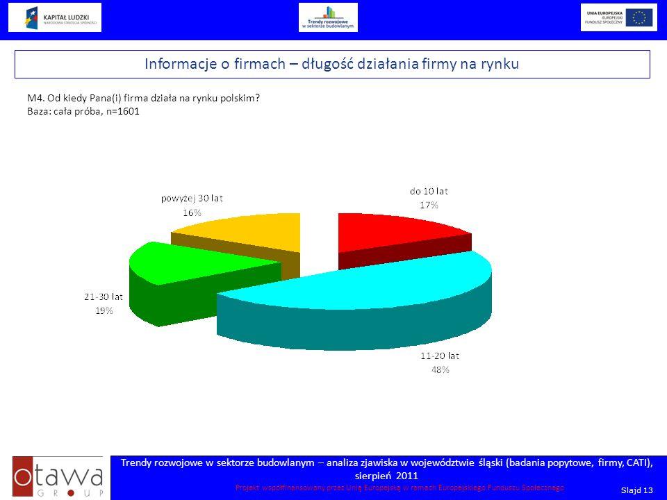 Slajd 13 Trendy rozwojowe w sektorze budowlanym – analiza zjawiska w województwie śląski (badania popytowe, firmy, CATI), sierpień 2011 Projekt współf