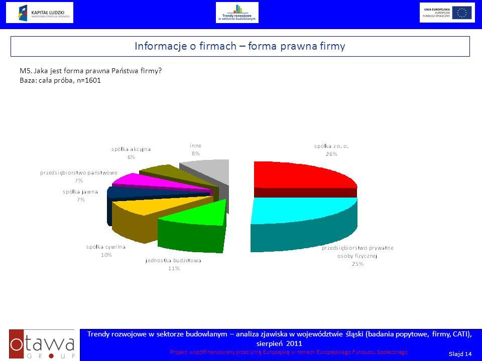 Slajd 14 Trendy rozwojowe w sektorze budowlanym – analiza zjawiska w województwie śląski (badania popytowe, firmy, CATI), sierpień 2011 Projekt współf