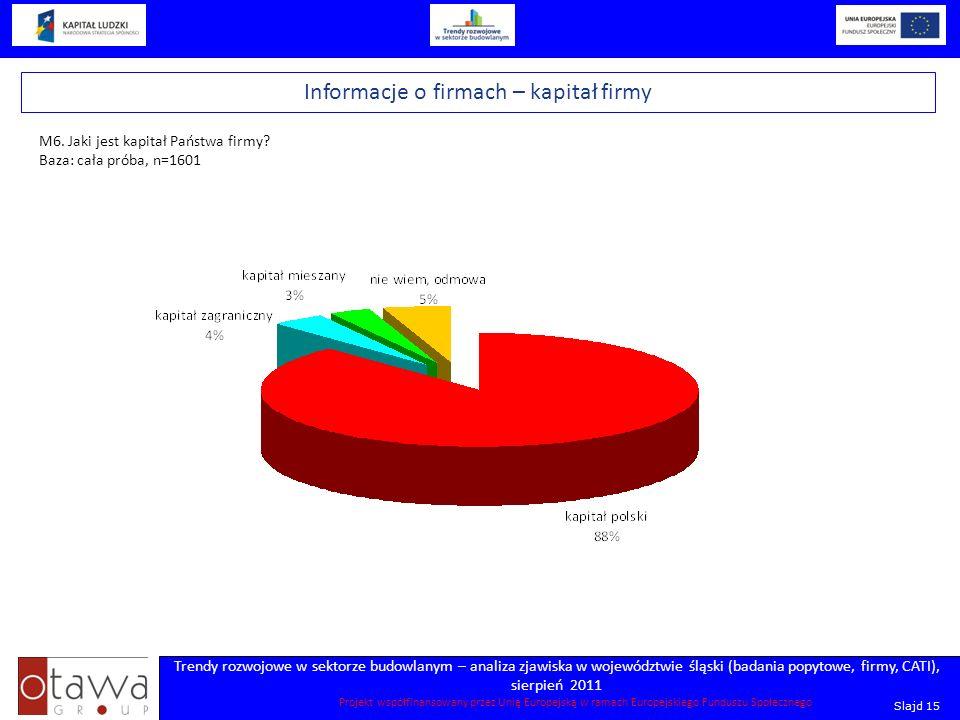 Slajd 15 Trendy rozwojowe w sektorze budowlanym – analiza zjawiska w województwie śląski (badania popytowe, firmy, CATI), sierpień 2011 Projekt współf