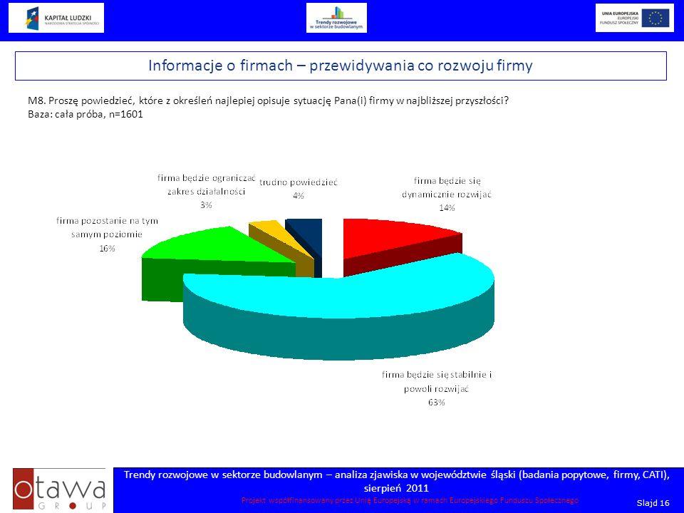 Slajd 16 Trendy rozwojowe w sektorze budowlanym – analiza zjawiska w województwie śląski (badania popytowe, firmy, CATI), sierpień 2011 Projekt współf