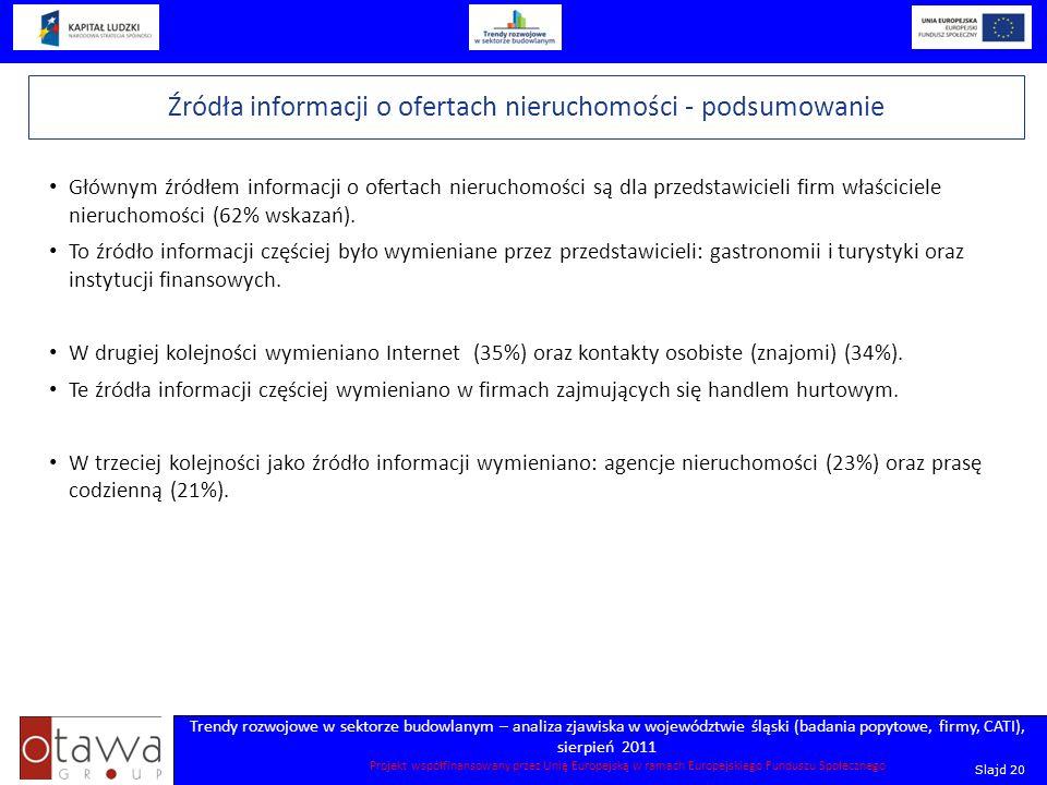 Slajd 20 Trendy rozwojowe w sektorze budowlanym – analiza zjawiska w województwie śląski (badania popytowe, firmy, CATI), sierpień 2011 Projekt współf